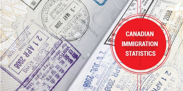 How Many People Immigrate to Canada Every Year?